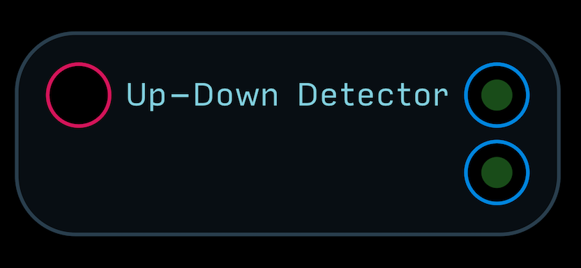 Up-Down Detector
