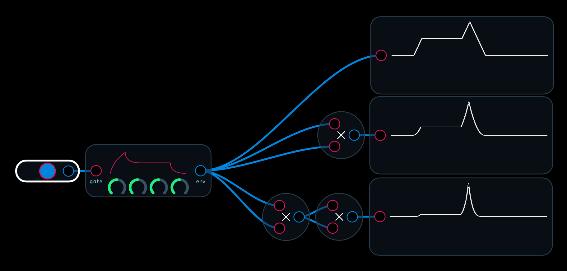 Nodes Reference Audulus Envelopedetectorcircuit01svg You Can Also Use The Mapper And Spline To Create Unique Envelope Shapes See Below