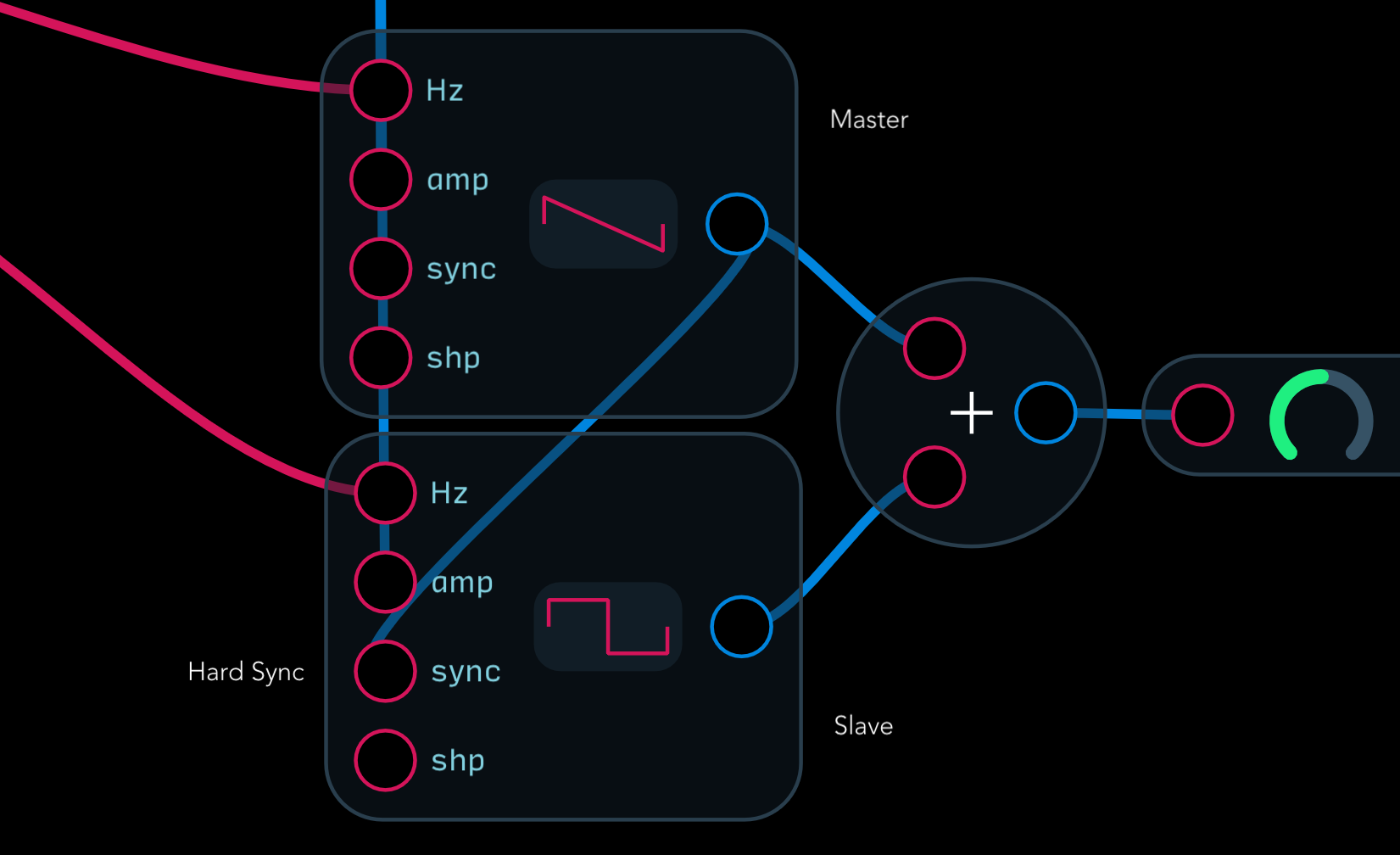Nodes Reference Audulus Audio Amplifier Circuitresize By Dragging With The Right Mouse Button Osc Hard Sync